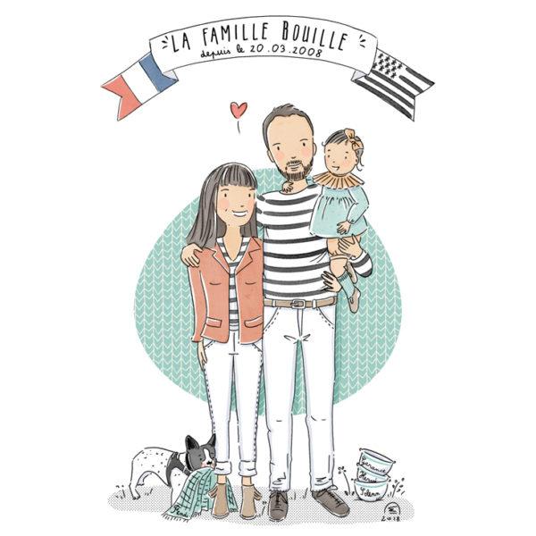 Portrait de famille illustré - Personnalisation, illustration sur mesure