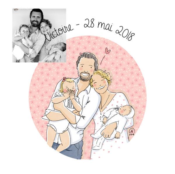 Portrait de famille illustré personnalisé sur mesure