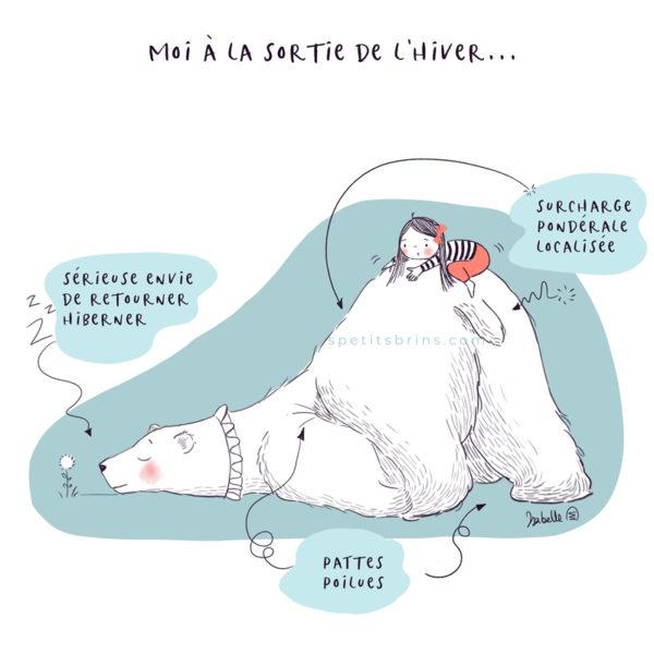 Illustration humour ours à la sortie de l'hiver